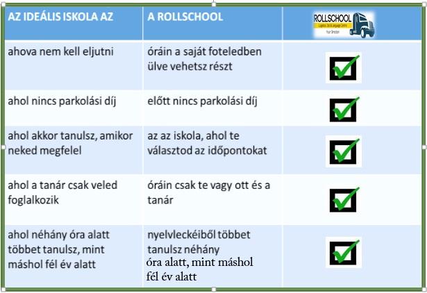 az ideális iskola